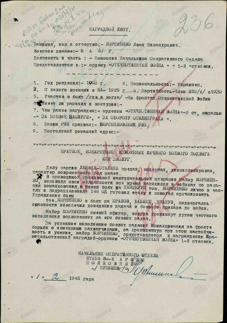 Корниенко Иван Никандрович
