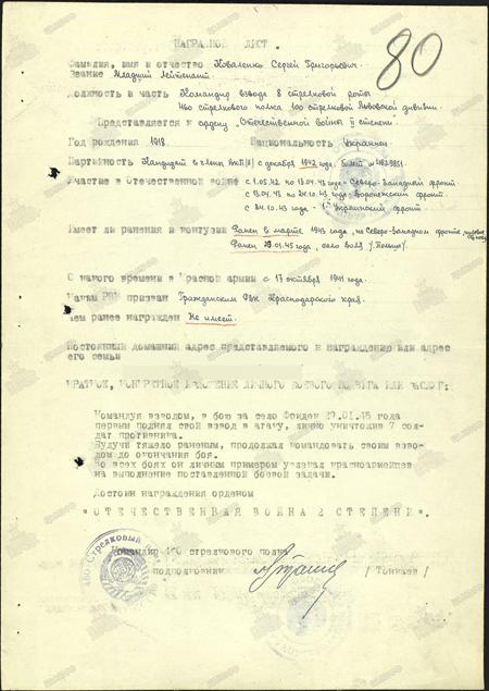 Коваленко Сергей Григорьевич