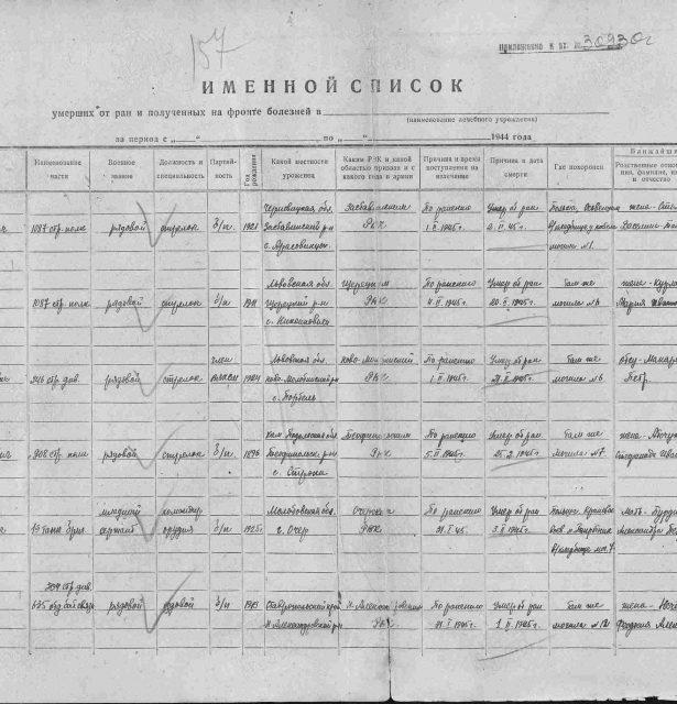 Столяр Иван Афанасьевич